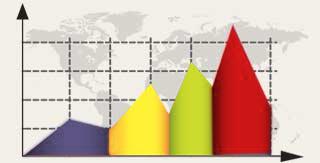 D�ficit da balan�a comercial do setor atinge US$ 15 bilh�es no 1� semestre